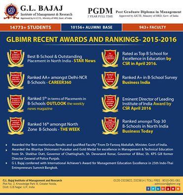 pgdm-admission-16-18