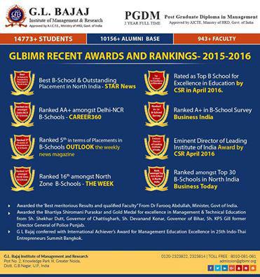 GLB-Rankings-and-Awards