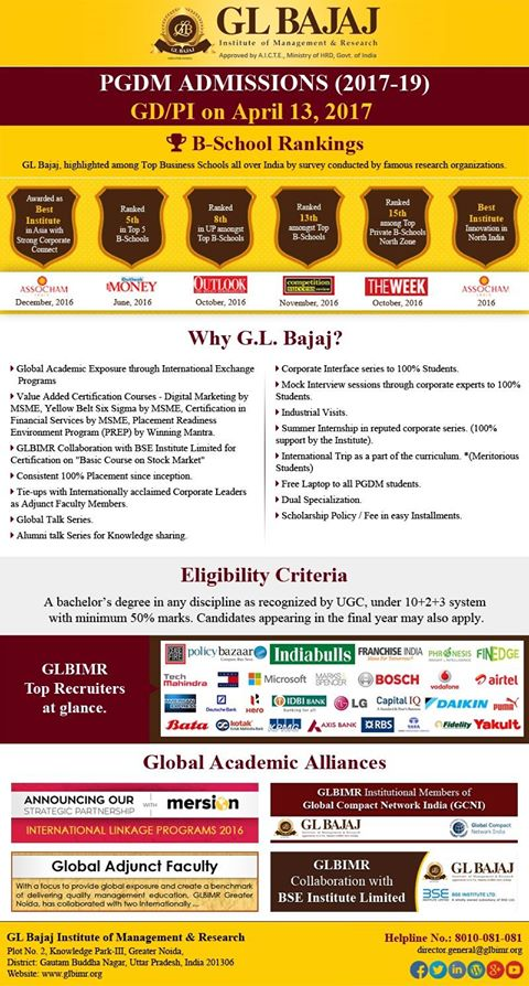 GDPI-Glbajaj-Apr13