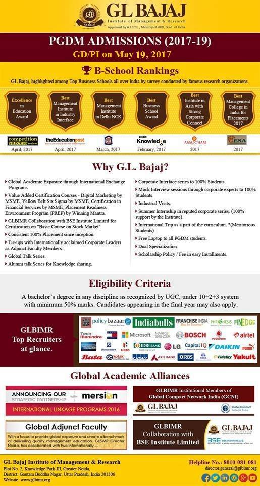 GDPI-19May-glbajaj
